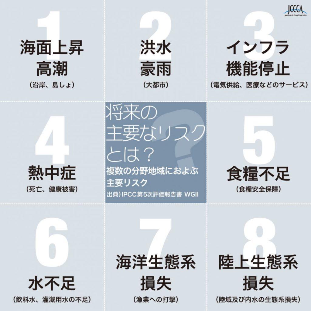 chart02_09