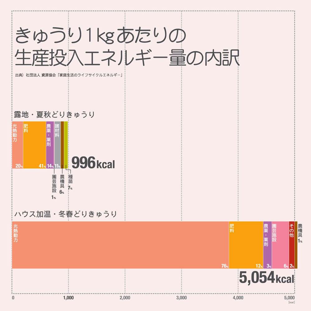 chart05_05
