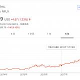 Netflixにハマりだした2016年10月に株を買ってれば1年半で3倍になってた件