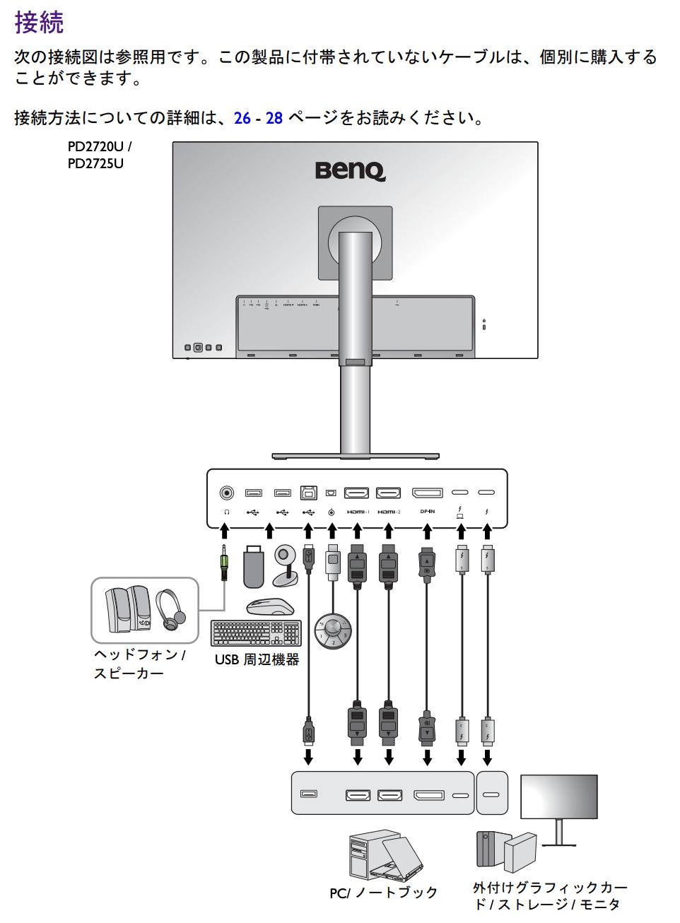 BenQ PD2725Uの背面2